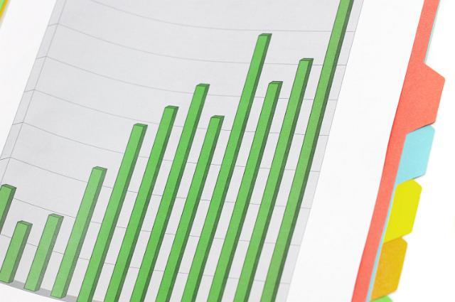 Ascending bar graph