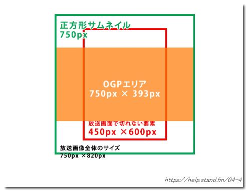 stand.fmサムネイルサイズ