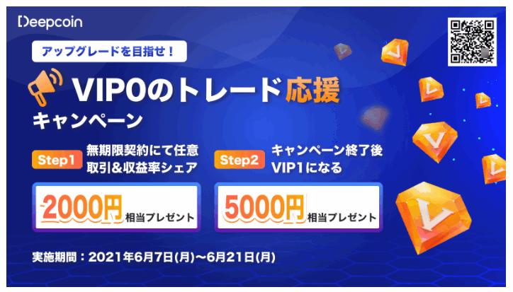 Deepcoin(ディープコイン)取引所にて総額7000円相当のキャンペーン